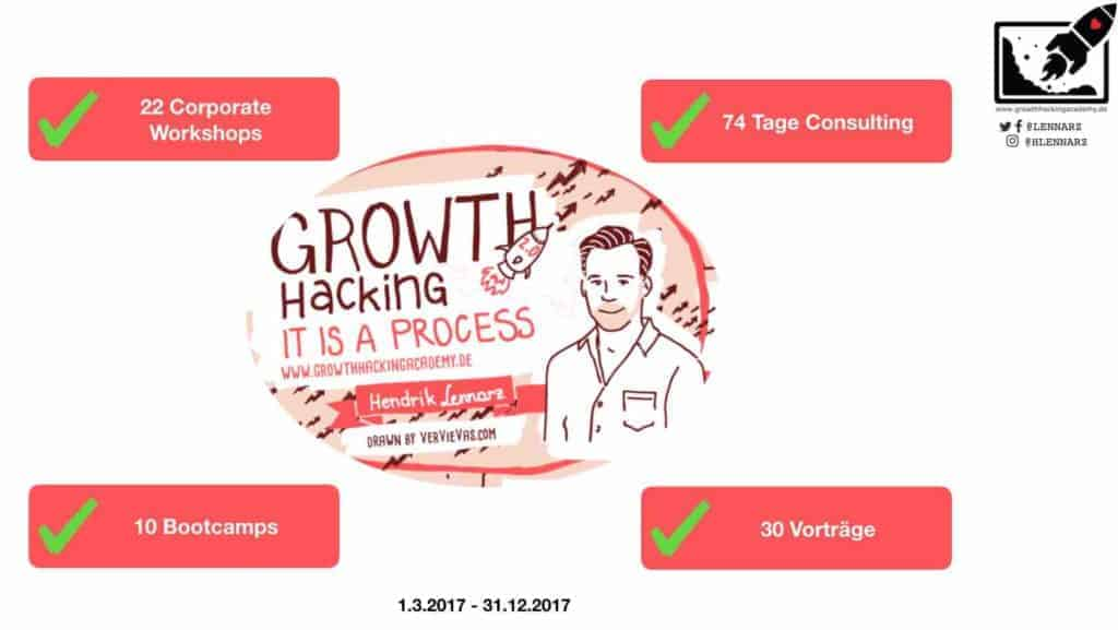 Growth Hacking Consultant